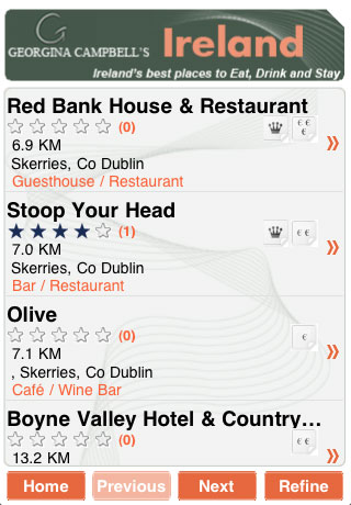 Ireland guide Samsung App